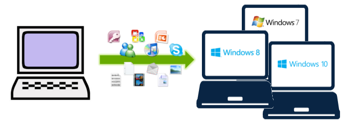 How to Transfer Files to Your New PC \u2013 ABLE Home \u0026 Office