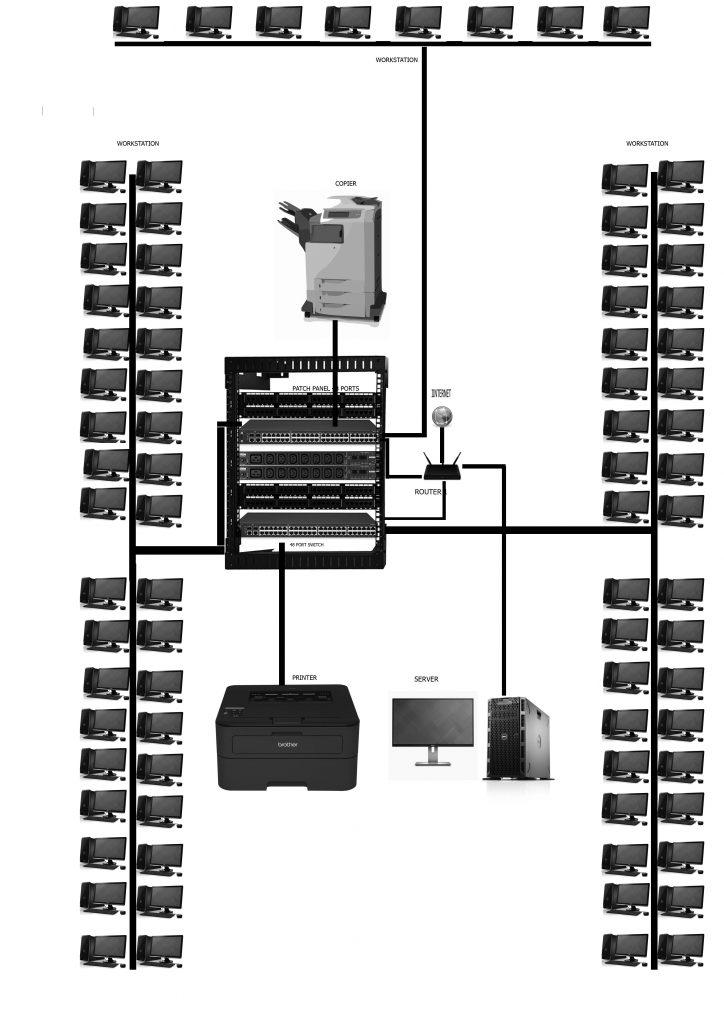 basic networking setup  u2013 able home  u0026 office